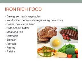 Foods for Iron Deficiency Anemia