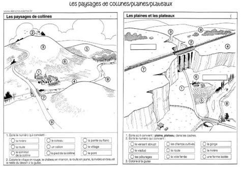 Carte De Montagne Ce1 by Les 58 Meilleures Images 224 Propos De Se Rep 233 Rer Dans L