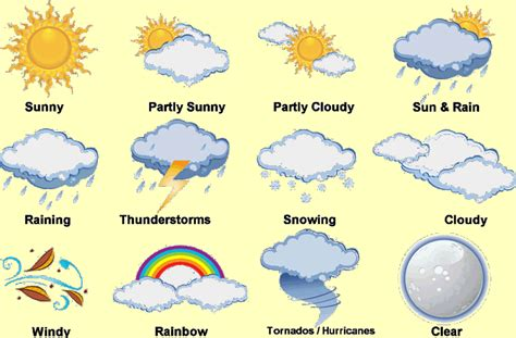 Weather Vocabulary Pdf Learning English Basics  Learning Basic English Free Online