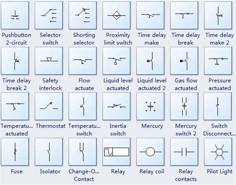 Types Electrical Schematic Symbols With Explanation