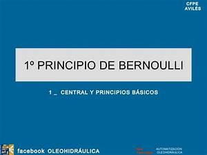 Bernoulli Kette N Berechnen : 1 principio de bernoulli ~ Themetempest.com Abrechnung
