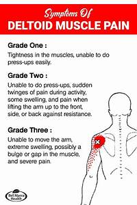 Pin On Pain Relief