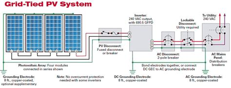 Solar Photovoltaic Panels Array Wiring Diagram Eco Build