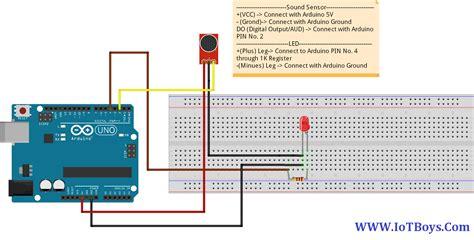 Control Led Clap Using Arduino Sound Sensor