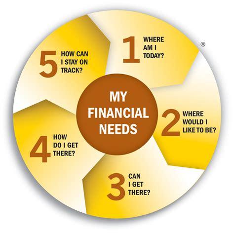 Edward jones financial advisor business plan ...