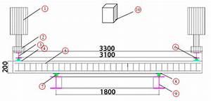 Adjustment  Adjustment Computations Spatial Data Analysis