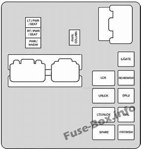 Fuse Box Diagram Saturn Outlook  2006
