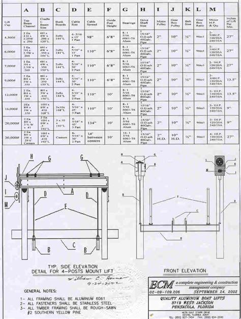 boat lift motor wiring diagram 30 wiring diagram images