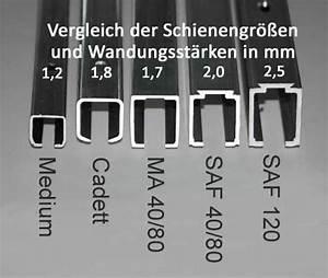 Schienen Für Schiebetüren : saf 120w 300 cm schiebet rbeschlag f r wandbefestigung ~ Frokenaadalensverden.com Haus und Dekorationen