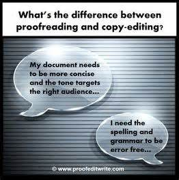 17+ Best Images About Proofreading On Pinterest. Food Web Diagram Template Toyota 4runner Pics. Reference Letter For A Nanny. Where To Get Free Stock Images. Single Payer Healthcare System. University Of Pittsburgh Library. Godaddy Coupon Domain Renewal. Windows Tape Backup Software. How To Create Apps For Apple