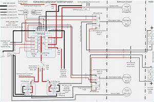 Open Range Rv Wiring Diagram  U2013 Moesappaloosas Com