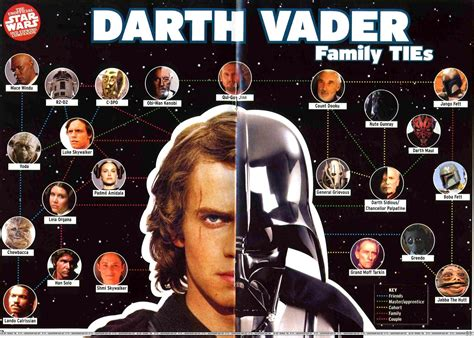 Jedi Sith Yin Yang Google Search May The Force Be With
