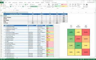 Risk Management Templates In Excel Project Management Excel Risk Dashboard Template