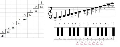 Musik gambang kromong ini biasanya menggunakan tangga nada pentatonik china. TANGGA NADA | blog.cantatechoir.org