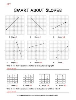 slope practice worksheet by rise run teachers pay teachers