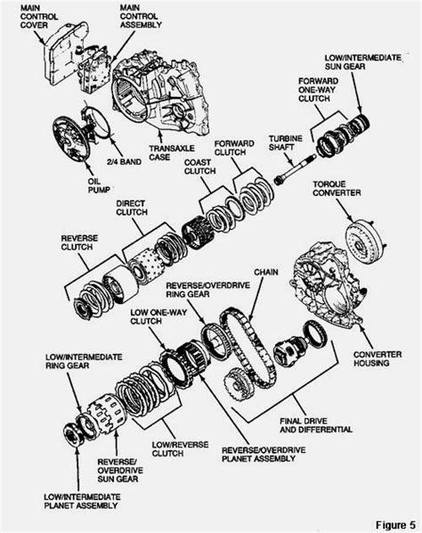 Cd4e Wiring Diagram by Ford Cd4e Transmission Parts Diagram Ford Auto Wiring