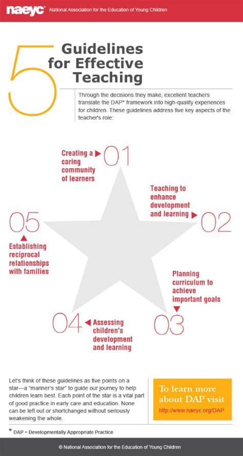 best 25 effective teaching ideas on 466 | 60827aa9efbc01224b7c440ee8a7b873 early childhood education teaching tools