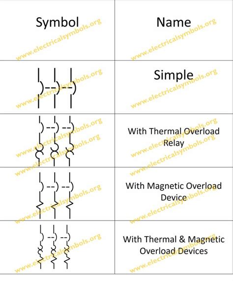 symbols of circuit breakers electrical sheets in 2019 circuit electronics symbols