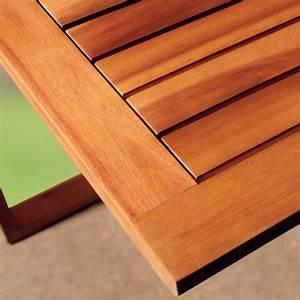Table De Balcon Rabattable : table de jardin bois jardin et patio ~ Teatrodelosmanantiales.com Idées de Décoration