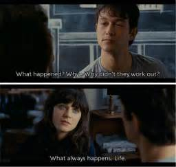 Best Movie Quotes About Love. QuotesGram