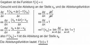 Tangente Berechnen Ohne Punkt : differentialquotient und ableitung mathe brinkmann ~ Themetempest.com Abrechnung