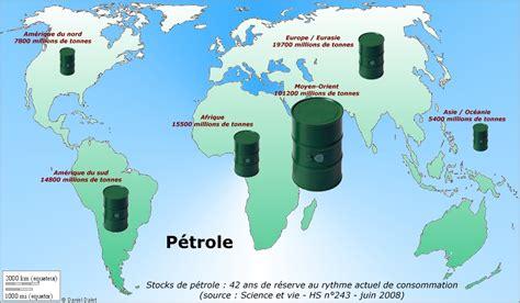 les problemes du petrole