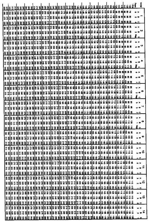 bench press chart bench press workout chart bench press charts measure