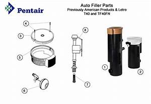 Auto Filler Parts Previously American Products  U0026 Letro T40
