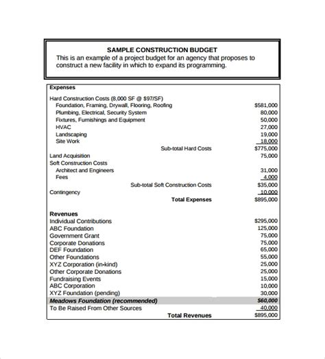 construction budget samples examples templates