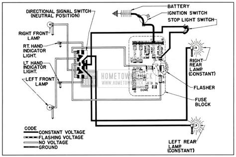 Buick Wiring Diagrams Diagram For Free