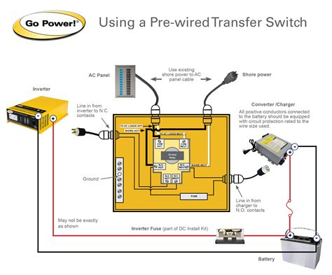 Amp Pre Wired Transfer Switch Power