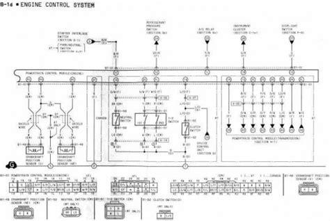 Engine Control System Wiring Diagram Mazda