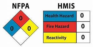 pin nfpa 704 marking system image search results on pinterest With hmis label