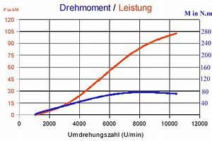 Leistung Eines Motors Berechnen : hebelgesetz und drehmoment ~ Themetempest.com Abrechnung