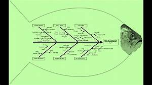 Excel 7 Qc  Ud83c Udf1f 2  Bi U1ec3u  U0111 U1ed3 X U01b0 U01a1ng C U00e1 Hay Bi U1ec3u  U0111 U1ed3 Nh U00e2n Qu U1ea3 Cause  U0026 Effect Diagram