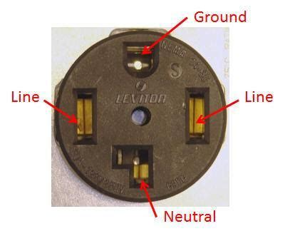 Electric Dryer Receptacle Wiring Diagram by How To Test The Voltage Of Your Dryer S Outlet Green
