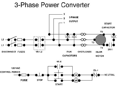 All About Single Phase Three Converter Works