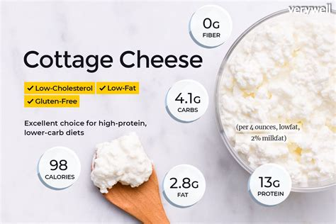 low cottage cheese nutrition cottage cheese nutrition facts calories carbs and