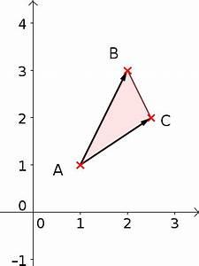 Det Berechnen : fl chenberechnung in der analytischen geometrie mathe artikel ~ Themetempest.com Abrechnung