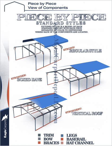 Light Roof Diagram by Answers To Faq About Metal Carports Metal Buildings