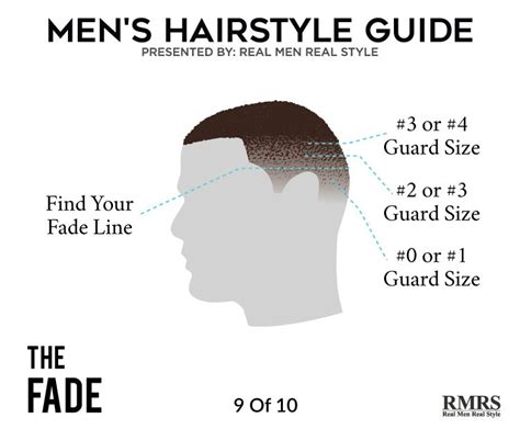 mens hairstyles  attractive haircuts  men
