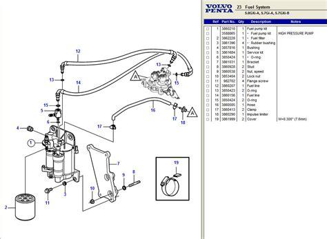 2001 Volvo Injector Wiring Diagram by Volvo Penta 5 0 Gxi E Engine Diagram Downloaddescargar