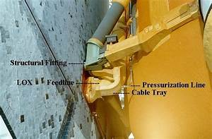 How did the space shuttle jettison the external fuel tank ...