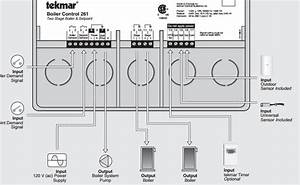 Geothermal  Heat Pump Control Question