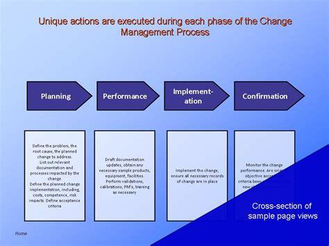 The Quality Assurance Audit Explainedpresentationeze