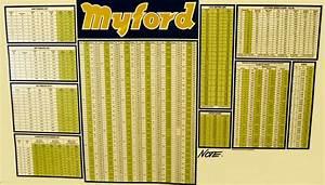 Myford Wall Chart Ml7 Super 7 Ml7 R Ml10 Direct From