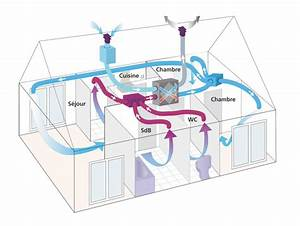 n24 st installer une ventilation double flux filierepro With fabriquer une vmc double flux fait maison