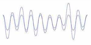 Tweaking4allcom illustrator how to draw a sound wave for How to draw pictures with sound waves