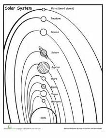Solar System Scale Drawing Worksheet - Pics about space