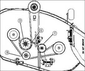john deere l110 deck belt diagram